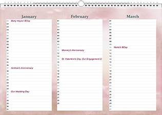 Quarterly Birthday Planner